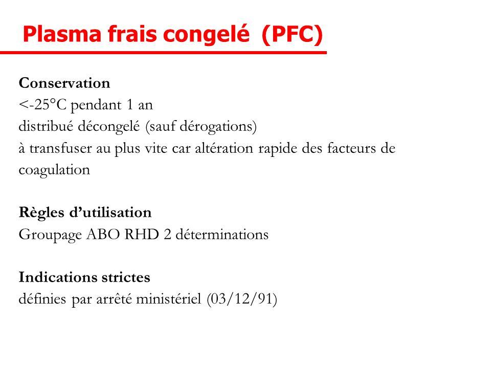 Plasma frais congelé (PFC) Conservation <-25°C pendant 1 an distribué décongelé (sauf dérogations) à transfuser au plus vite car altération rapide des