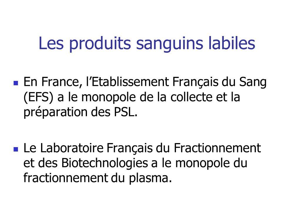Les produits sanguins labiles En France, lEtablissement Français du Sang (EFS) a le monopole de la collecte et la préparation des PSL. Le Laboratoire