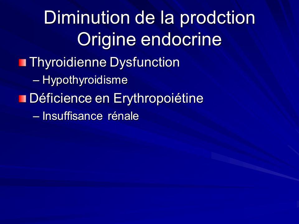 Diminution de la production Cancer LeucémieLymphome/Myélome Syndromes myéloproliferatifs Myélodysplasie Infiltration médullaire par des métastases de
