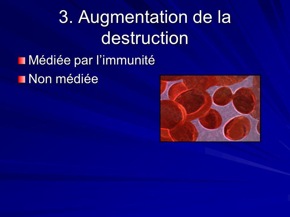 Diminution de la production Déficience nutritionnelle FerB12Folates