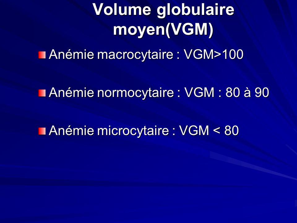 Augmentation de la destruction non médiée par limmunité Extra-corpusculaire –Macro-circulatoire Hypersplénisme Circulation extracorporéale –Micro-circ