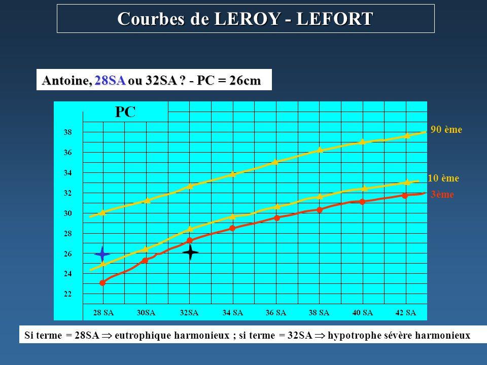 3ème 10 ème 90 ème Courbes de LEROY - LEFORT ok Antoine, 28SA ou 32SA .