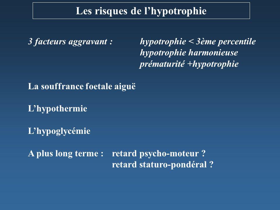 Les risques de lhypotrophie 3 facteurs aggravant : hypotrophie < 3ème percentile hypotrophie harmonieuse prématurité +hypotrophie La souffrance foetale aiguë Lhypothermie Lhypoglycémie A plus long terme : retard psycho-moteur .