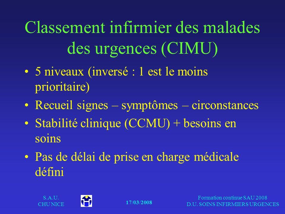 17/03/2008 S.A.U. CHU NICE Formation continue SAU 2008 D.U. SOINS INFIRMIERS URGENCES Classement infirmier des malades des urgences (CIMU) 5 niveaux (