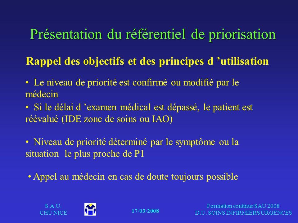 17/03/2008 S.A.U. CHU NICE Formation continue SAU 2008 D.U. SOINS INFIRMIERS URGENCES Présentation du référentiel de priorisation Rappel des objectifs