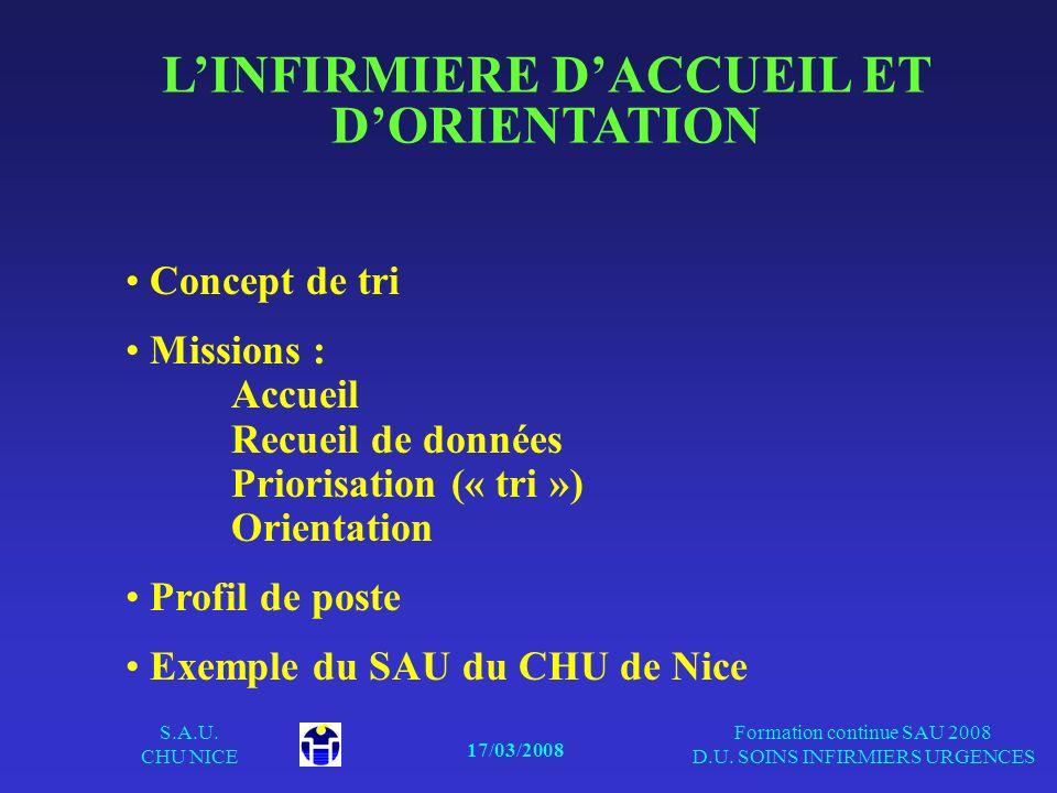 17/03/2008 S.A.U. CHU NICE Formation continue SAU 2008 D.U. SOINS INFIRMIERS URGENCES LINFIRMIERE DACCUEIL ET DORIENTATION Concept de tri Missions : A