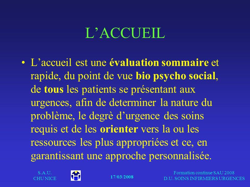 17/03/2008 S.A.U. CHU NICE Formation continue SAU 2008 D.U. SOINS INFIRMIERS URGENCES LACCUEIL Laccueil est une évaluation sommaire et rapide, du poin