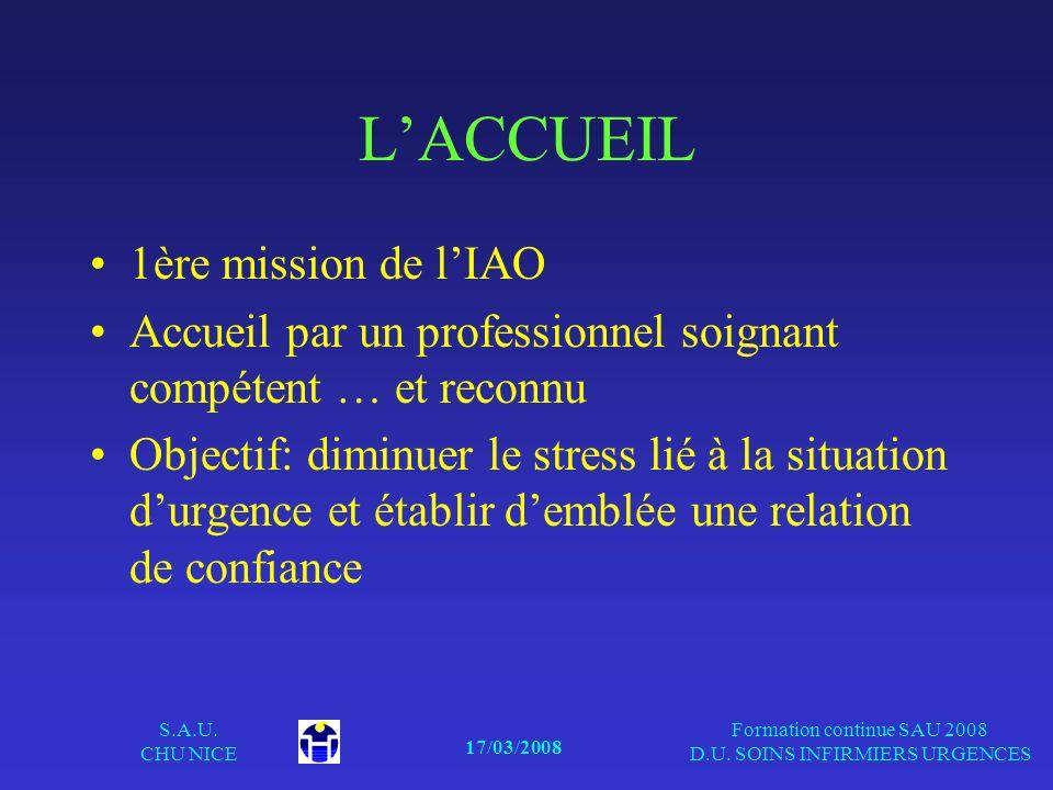 17/03/2008 S.A.U. CHU NICE Formation continue SAU 2008 D.U. SOINS INFIRMIERS URGENCES LACCUEIL 1ère mission de lIAO Accueil par un professionnel soign