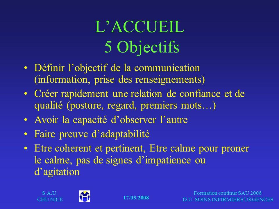 17/03/2008 S.A.U. CHU NICE Formation continue SAU 2008 D.U. SOINS INFIRMIERS URGENCES LACCUEIL 5 Objectifs Définir lobjectif de la communication (info