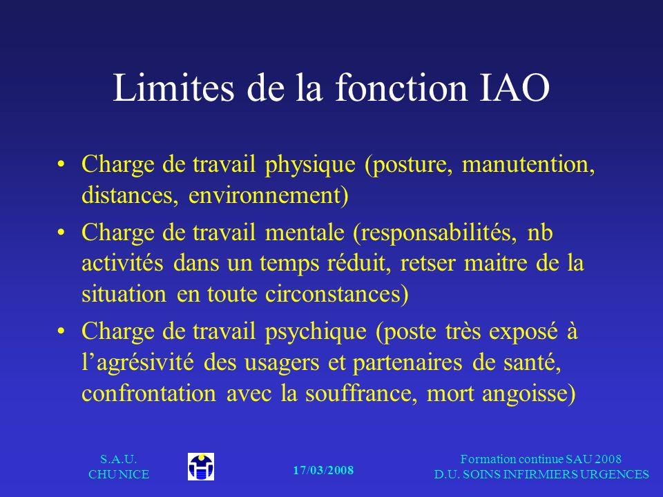 17/03/2008 S.A.U. CHU NICE Formation continue SAU 2008 D.U. SOINS INFIRMIERS URGENCES Limites de la fonction IAO Charge de travail physique (posture,