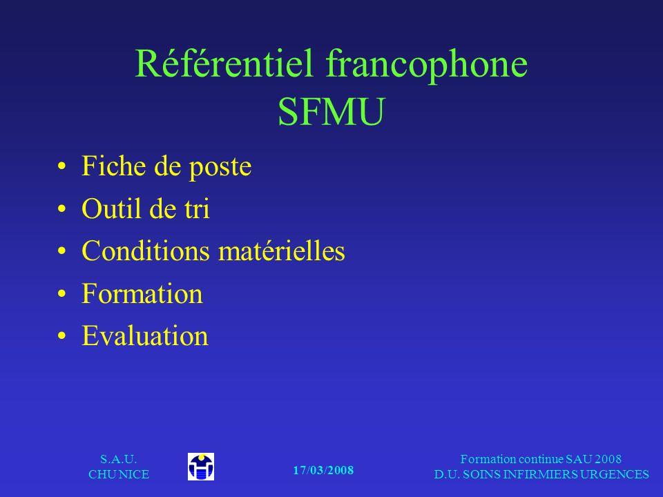 17/03/2008 S.A.U. CHU NICE Formation continue SAU 2008 D.U. SOINS INFIRMIERS URGENCES Référentiel francophone SFMU Fiche de poste Outil de tri Conditi