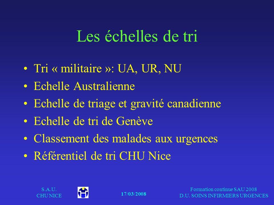 17/03/2008 S.A.U. CHU NICE Formation continue SAU 2008 D.U. SOINS INFIRMIERS URGENCES