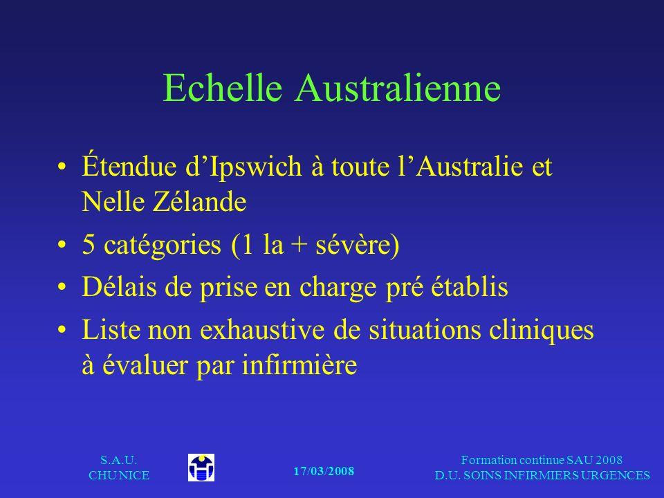17/03/2008 S.A.U. CHU NICE Formation continue SAU 2008 D.U. SOINS INFIRMIERS URGENCES Echelle Australienne Étendue dIpswich à toute lAustralie et Nell
