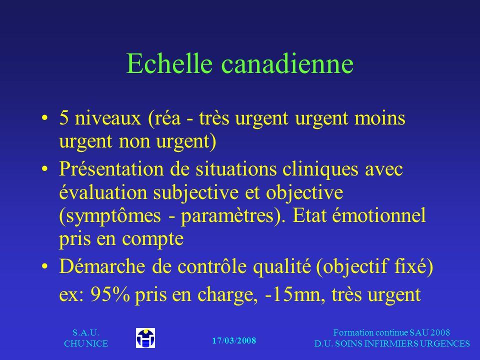 17/03/2008 S.A.U. CHU NICE Formation continue SAU 2008 D.U. SOINS INFIRMIERS URGENCES Echelle canadienne 5 niveaux (réa - très urgent urgent moins urg
