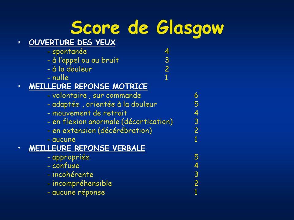 Score de Glasgow OUVERTURE DES YEUX - spontanée4 - à lappel ou au bruit3 - à la douleur 2 - nulle 1 MEILLEURE REPONSE MOTRICE - volontaire, sur commande6 - adaptée, orientée à la douleur5 - mouvement de retrait 4 - en flexion anormale (décortication)3 - en extension (décérébration)2 - aucune 1 MEILLEURE REPONSE VERBALE - appropriée5 - confuse 4 - incohérente 3 - incompréhensible 2 - aucune réponse 1
