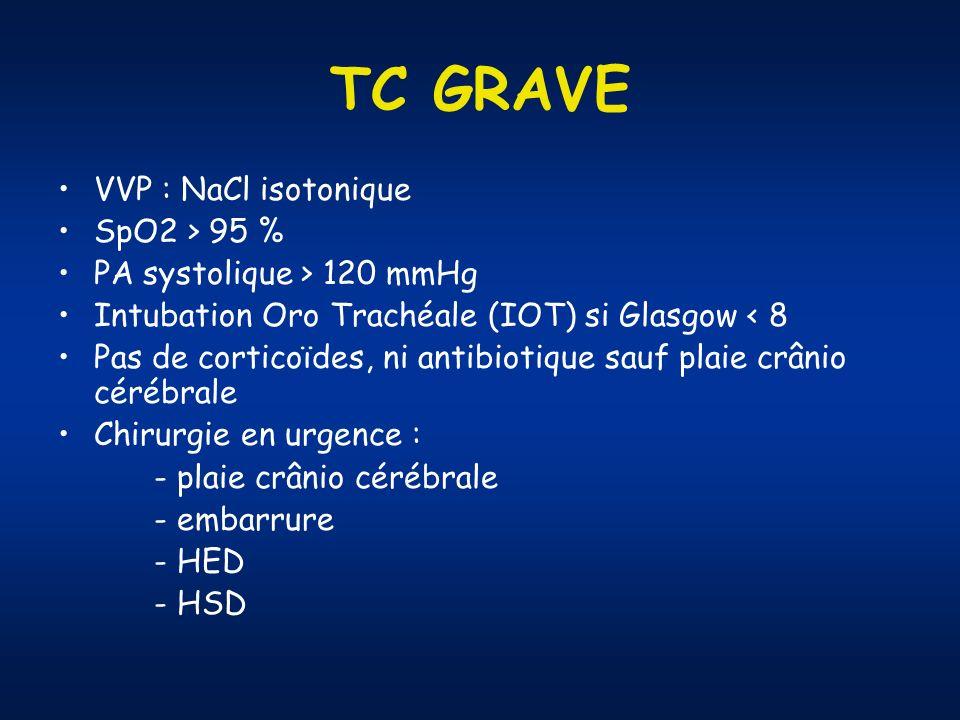 TC GRAVE VVP : NaCl isotonique SpO2 > 95 % PA systolique > 120 mmHg Intubation Oro Trachéale (IOT) si Glasgow < 8 Pas de corticoïdes, ni antibiotique