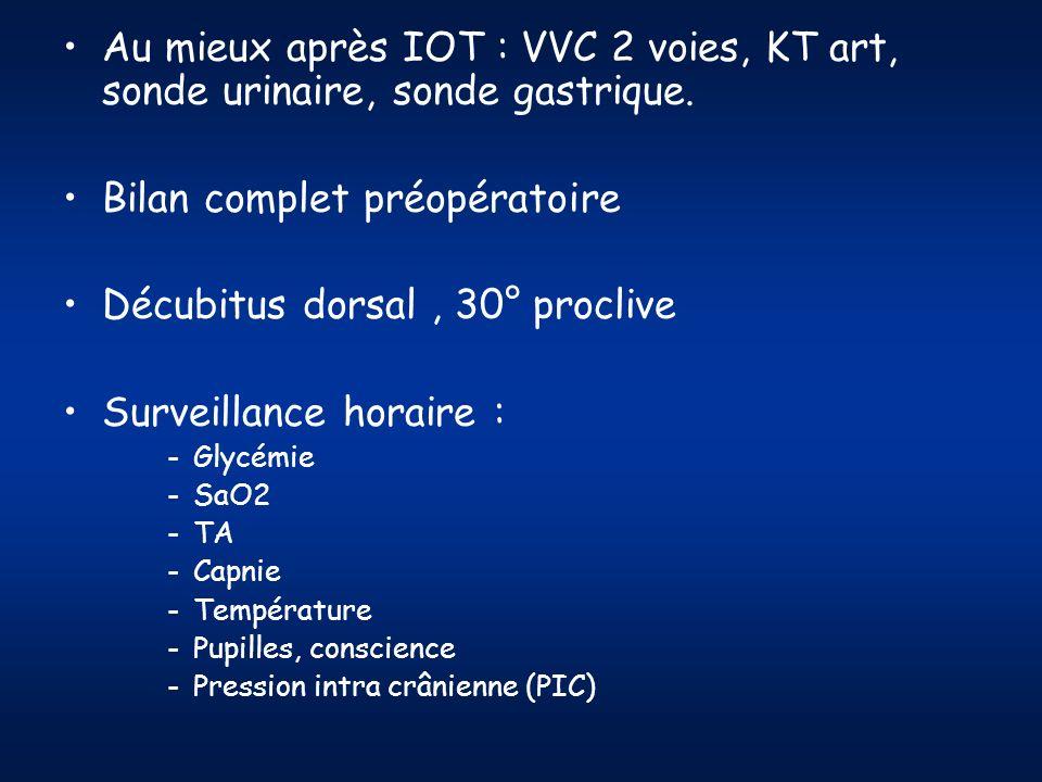 Au mieux après IOT : VVC 2 voies, KT art, sonde urinaire, sonde gastrique. Bilan complet préopératoire Décubitus dorsal, 30° proclive Surveillance hor