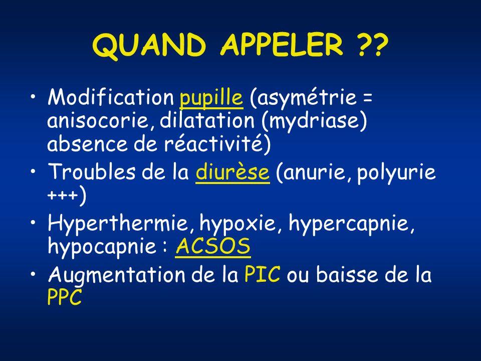 QUAND APPELER ?? Modification pupille (asymétrie = anisocorie, dilatation (mydriase) absence de réactivité) Troubles de la diurèse (anurie, polyurie +