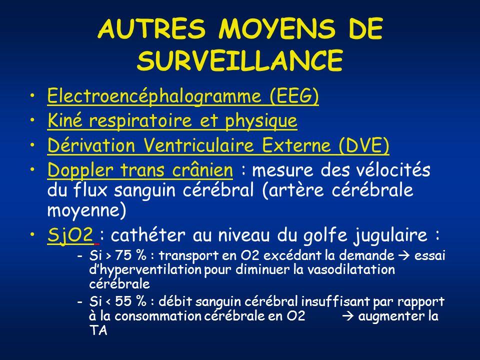 AUTRES MOYENS DE SURVEILLANCE Electroencéphalogramme (EEG) Kiné respiratoire et physique Dérivation Ventriculaire Externe (DVE) Doppler trans crânien : mesure des vélocités du flux sanguin cérébral (artère cérébrale moyenne) SjO2 : cathéter au niveau du golfe jugulaire : -Si > 75 % : transport en O2 excédant la demande essai dhyperventilation pour diminuer la vasodilatation cérébrale -Si < 55 % : débit sanguin cérébral insuffisant par rapport à la consommation cérébrale en O2 augmenter la TA