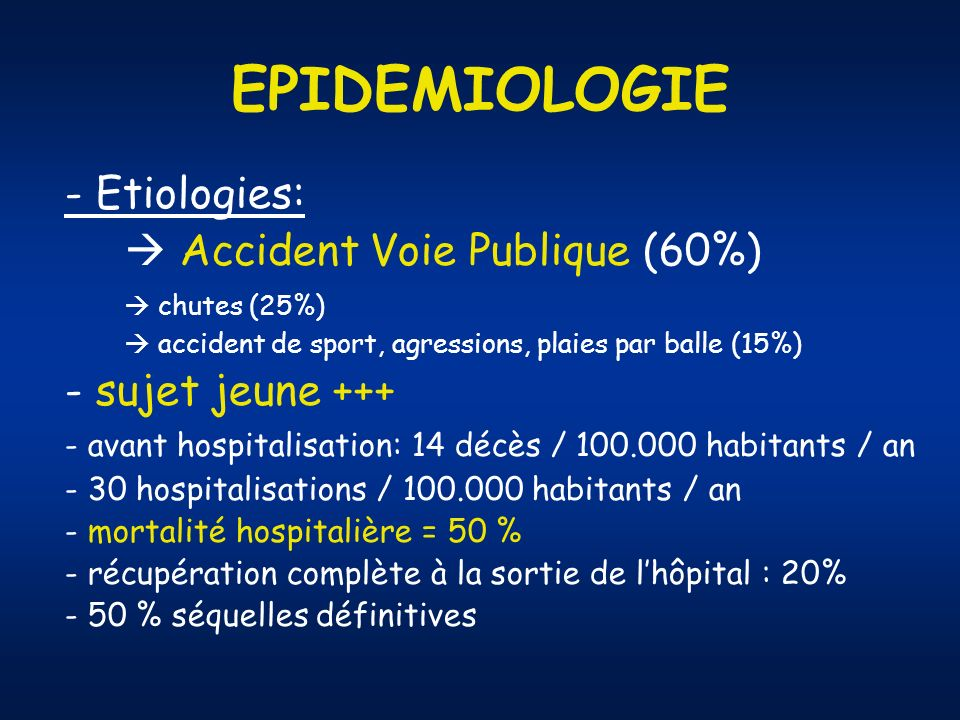 EPIDEMIOLOGIE - Etiologies: Accident Voie Publique (60%) chutes (25%) accident de sport, agressions, plaies par balle (15%) - sujet jeune +++ - avant hospitalisation: 14 décès / 100.000 habitants / an - 30 hospitalisations / 100.000 habitants / an - mortalité hospitalière = 50 % - récupération complète à la sortie de lhôpital : 20% - 50 % séquelles définitives