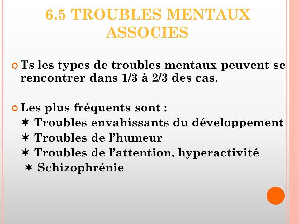 6.5 TROUBLES MENTAUX ASSOCIES Ts les types de troubles mentaux peuvent se rencontrer dans 1/3 à 2/3 des cas. Les plus fréquents sont : Troubles envahi