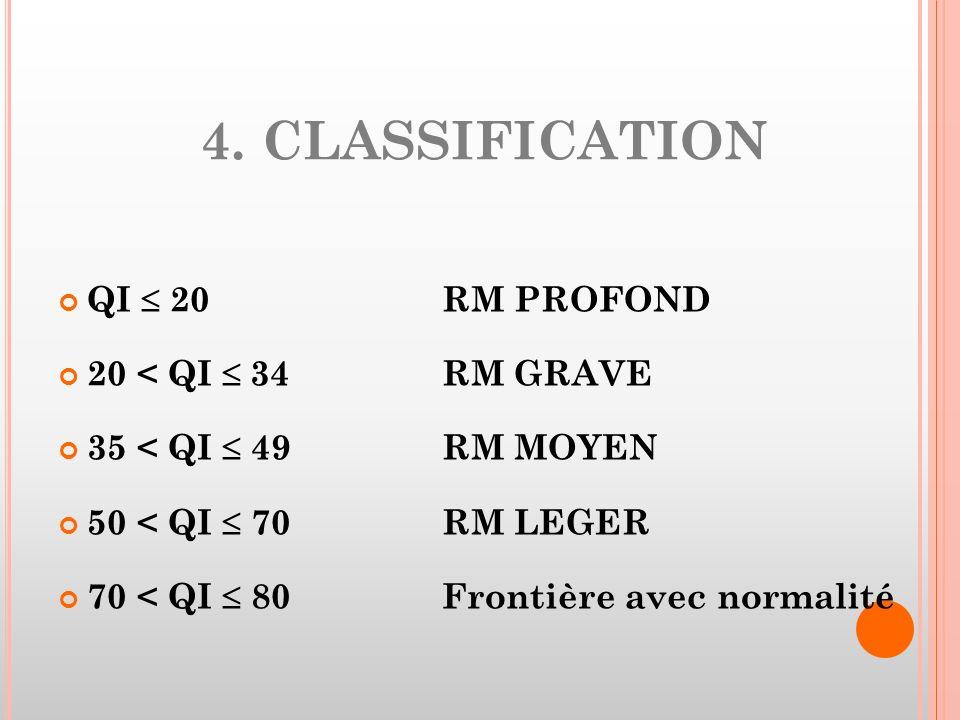4. CLASSIFICATION QI 20RM PROFOND 20 < QI 34RM GRAVE 35 < QI 49RM MOYEN 50 < QI 70RM LEGER 70 < QI 80Frontière avec normalité
