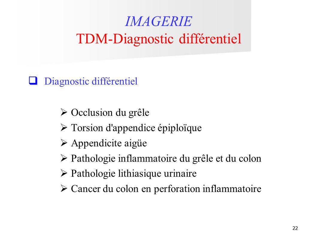 22 IMAGERIE TDM-Diagnostic différentiel Diagnostic différentiel Occlusion du grêle Torsion d'appendice épiploïque Appendicite aigüe Pathologie inflamm