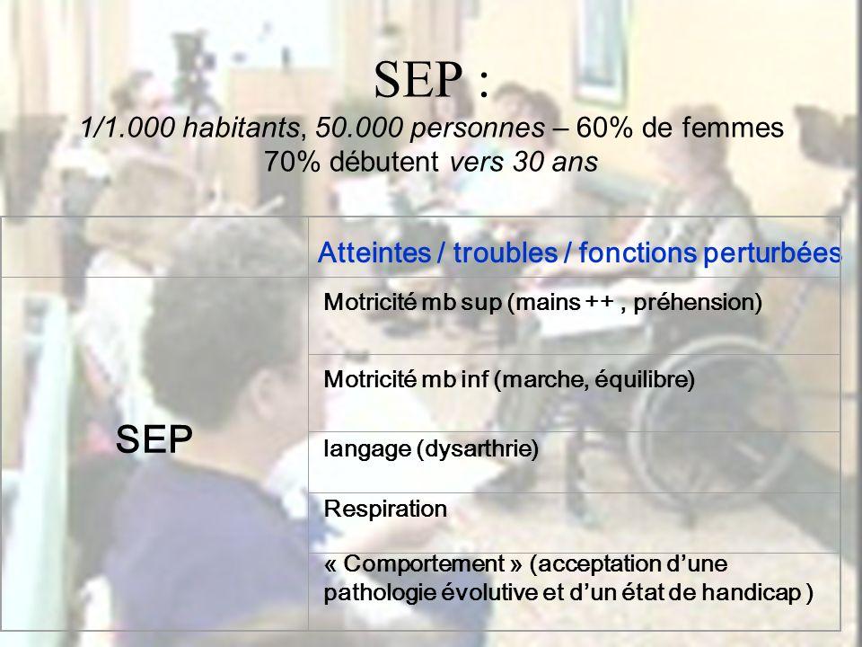 SEP : 1/1.000 habitants, 50.000 personnes – 60% de femmes 70% débutent vers 30 ans Atteintes / troubles / fonctions perturbées SEP Motricité mb sup (m