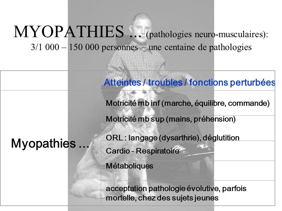MYOPATHIES... (pathologies neuro-musculaires): 3/1 000 – 150 000 personnes – une centaine de pathologies Atteintes / troubles / fonctions perturbées M