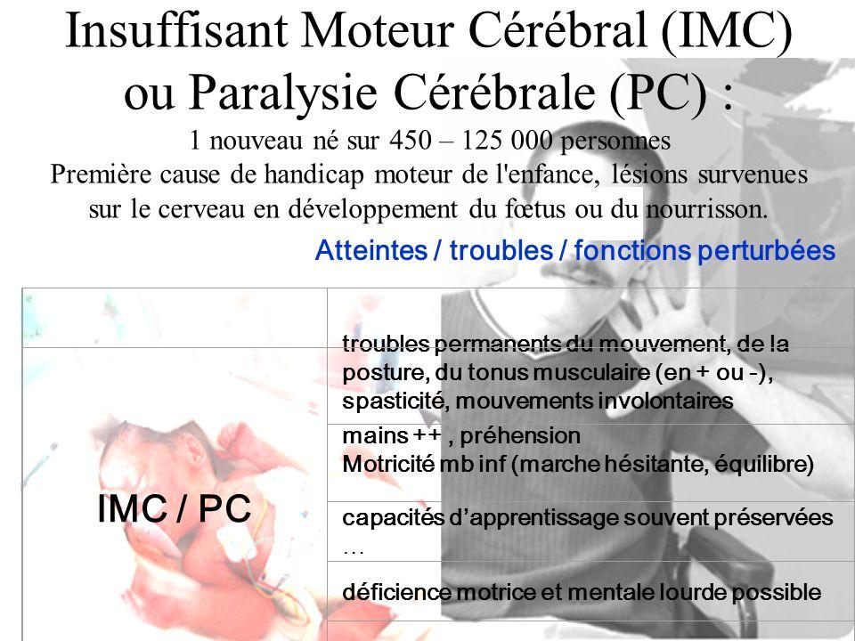 Insuffisant Moteur Cérébral (IMC) ou Paralysie Cérébrale (PC) : 1 nouveau né sur 450 – 125 000 personnes Première cause de handicap moteur de l'enfanc