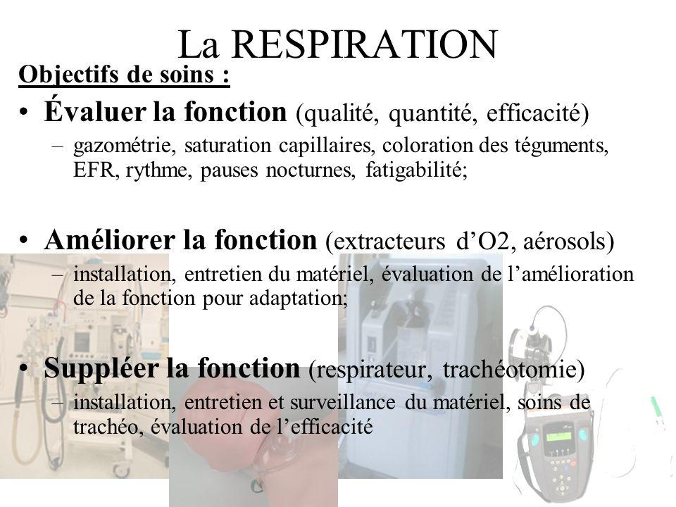 La RESPIRATION Objectifs de soins : Évaluer la fonction (qualité, quantité, efficacité) –gazométrie, saturation capillaires, coloration des téguments,