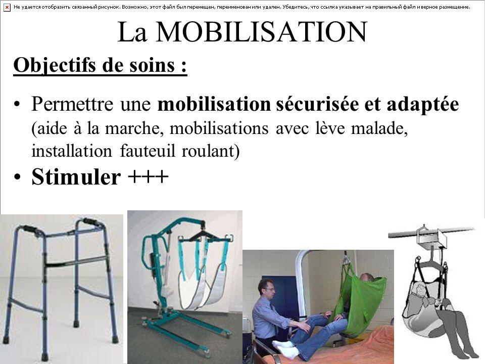 La MOBILISATION Objectifs de soins : Permettre une mobilisation sécurisée et adaptée (aide à la marche, mobilisations avec lève malade, installation f