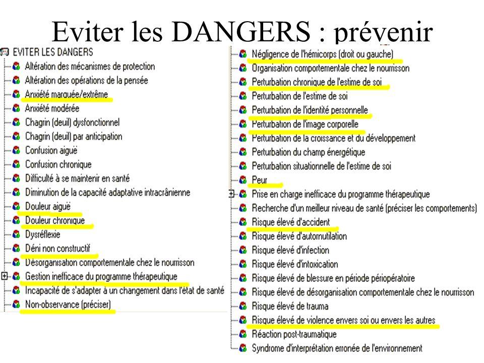 Eviter les DANGERS : prévenir Objectifs de soins :