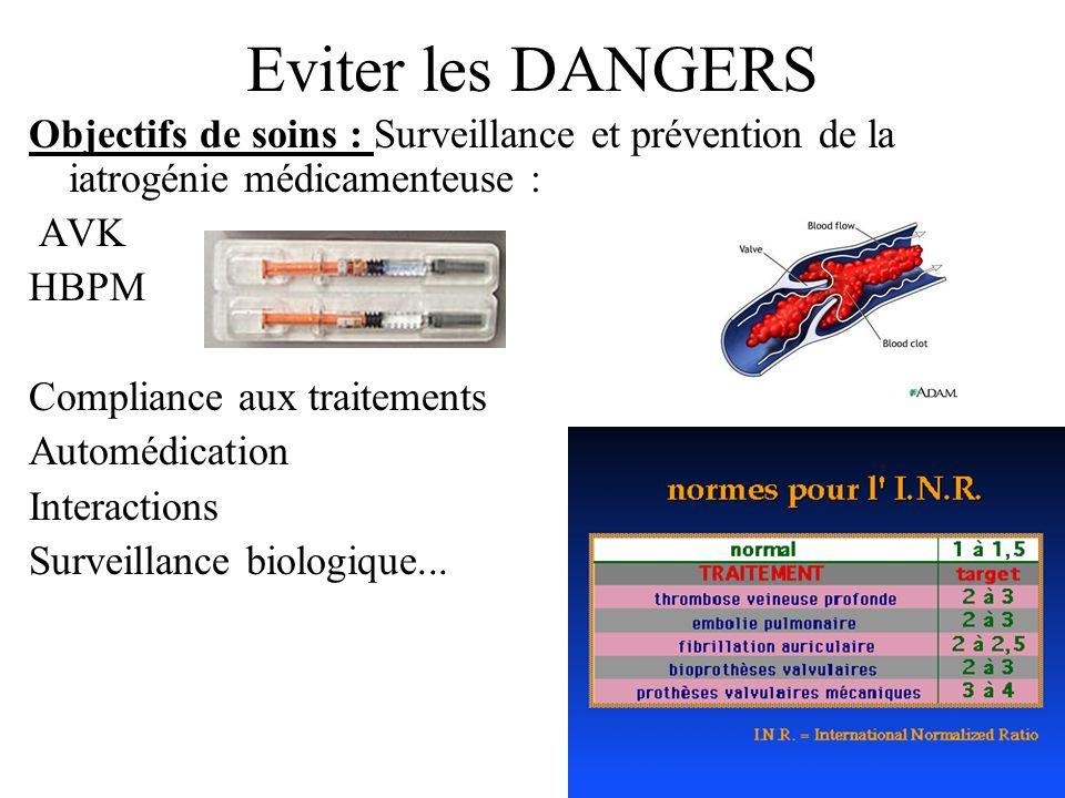 Eviter les DANGERS Objectifs de soins : Surveillance et prévention de la iatrogénie médicamenteuse : AVK HBPM Compliance aux traitements Automédicatio