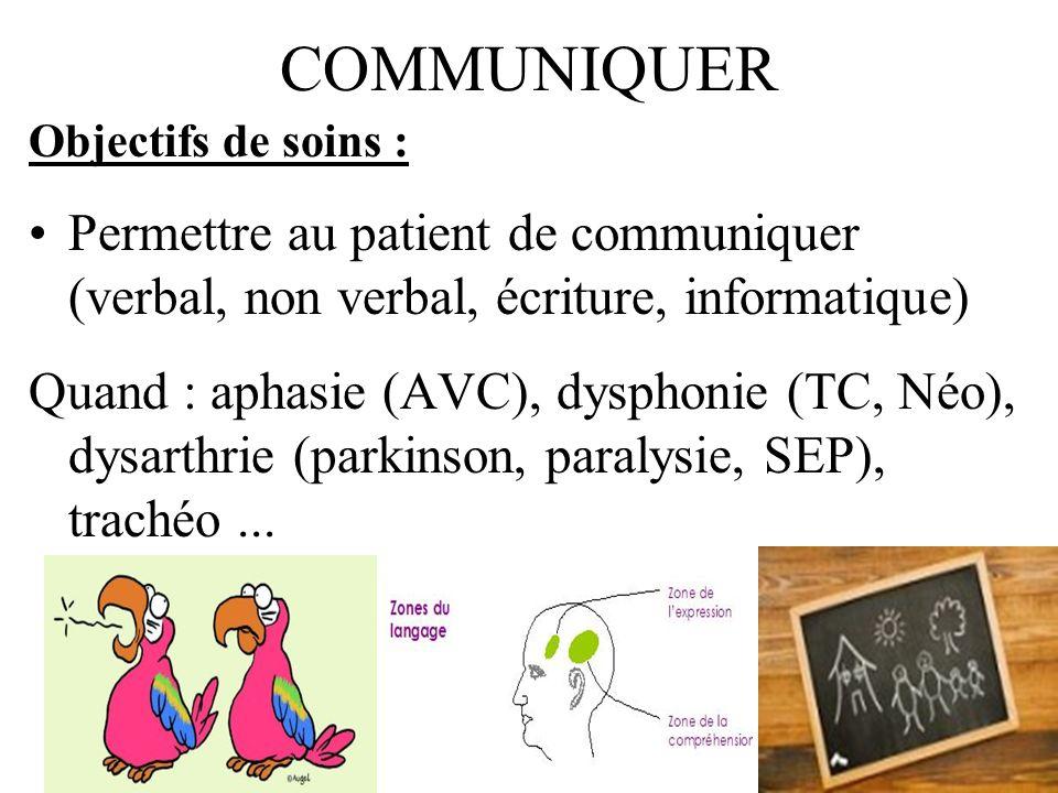 COMMUNIQUER Objectifs de soins : Permettre au patient de communiquer (verbal, non verbal, écriture, informatique) Quand : aphasie (AVC), dysphonie (TC
