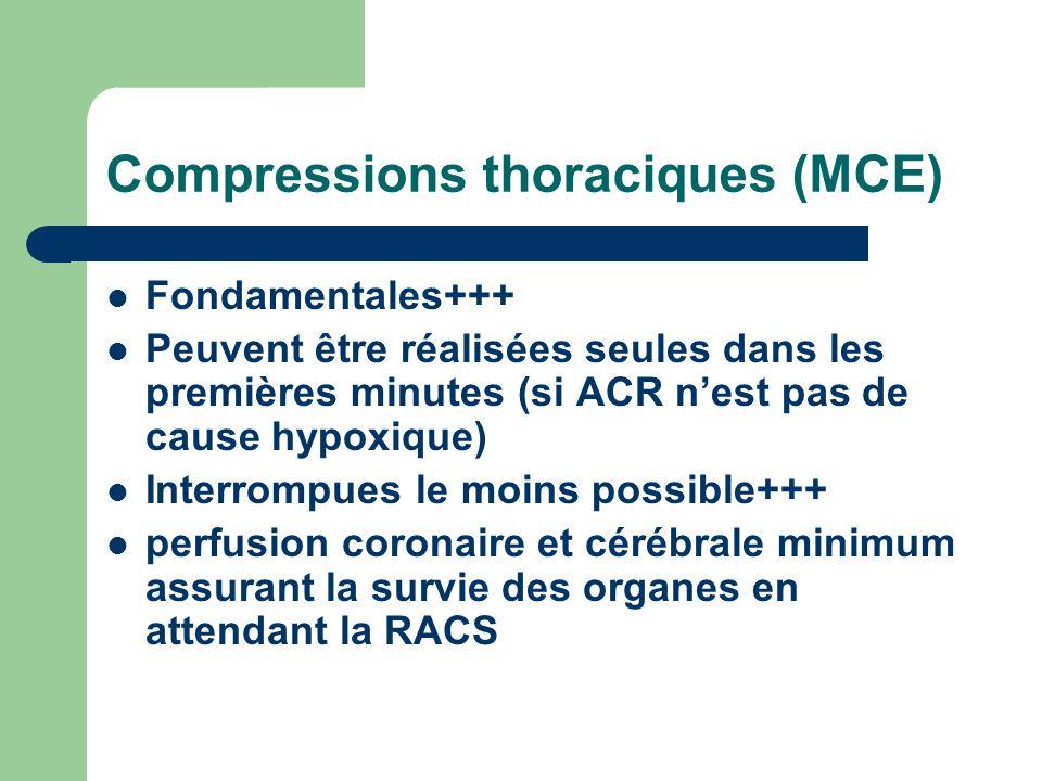 Compressions thoraciques (MCE) Fondamentales+++ Peuvent être réalisées seules dans les premières minutes (si ACR nest pas de cause hypoxique) Interrompues le moins possible+++ perfusion coronaire et cérébrale minimum assurant la survie des organes en attendant la RACS