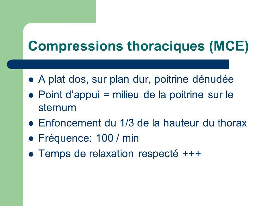 Compressions thoraciques (MCE) A plat dos, sur plan dur, poitrine dénudée Point dappui = milieu de la poitrine sur le sternum Enfoncement du 1/3 de la hauteur du thorax Fréquence: 100 / min Temps de relaxation respecté +++