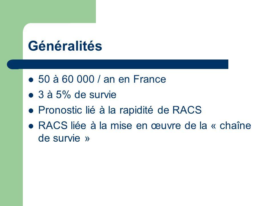 Généralités 50 à 60 000 / an en France 3 à 5% de survie Pronostic lié à la rapidité de RACS RACS liée à la mise en œuvre de la « chaîne de survie »