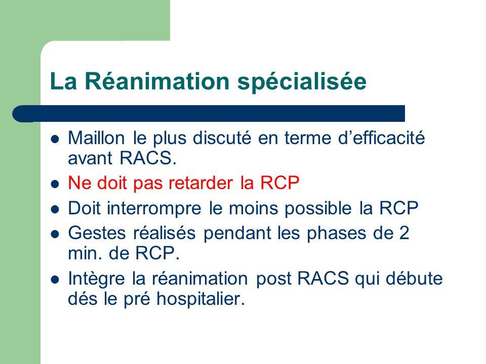 La Réanimation spécialisée Maillon le plus discuté en terme defficacité avant RACS.