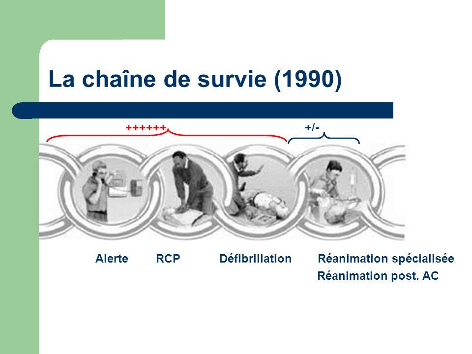 La chaîne de survie (1990) Alerte RCP Défibrillation Réanimation spécialisée Réanimation post.