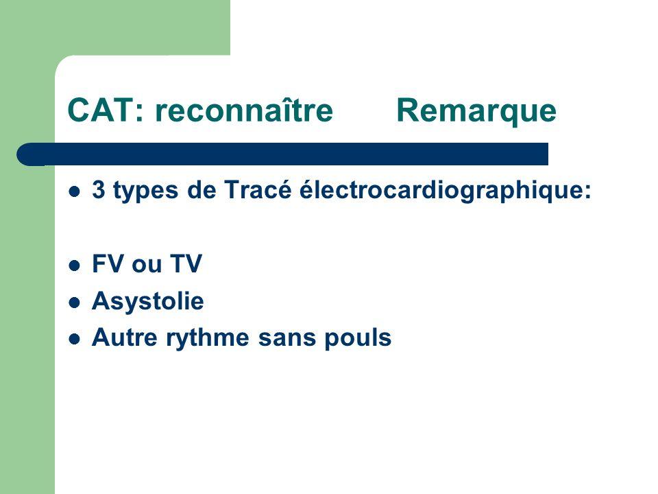 CAT: reconnaîtreRemarque 3 types de Tracé électrocardiographique: FV ou TV Asystolie Autre rythme sans pouls