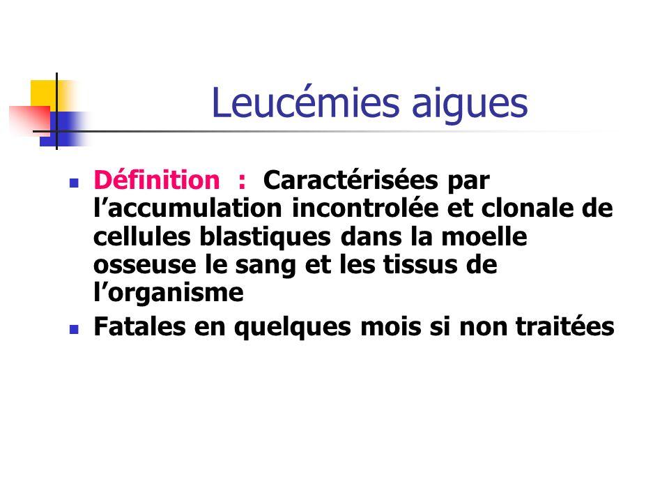 Leucémies aigues Définition : Caractérisées par laccumulation incontrolée et clonale de cellules blastiques dans la moelle osseuse le sang et les tissus de lorganisme Fatales en quelques mois si non traitées