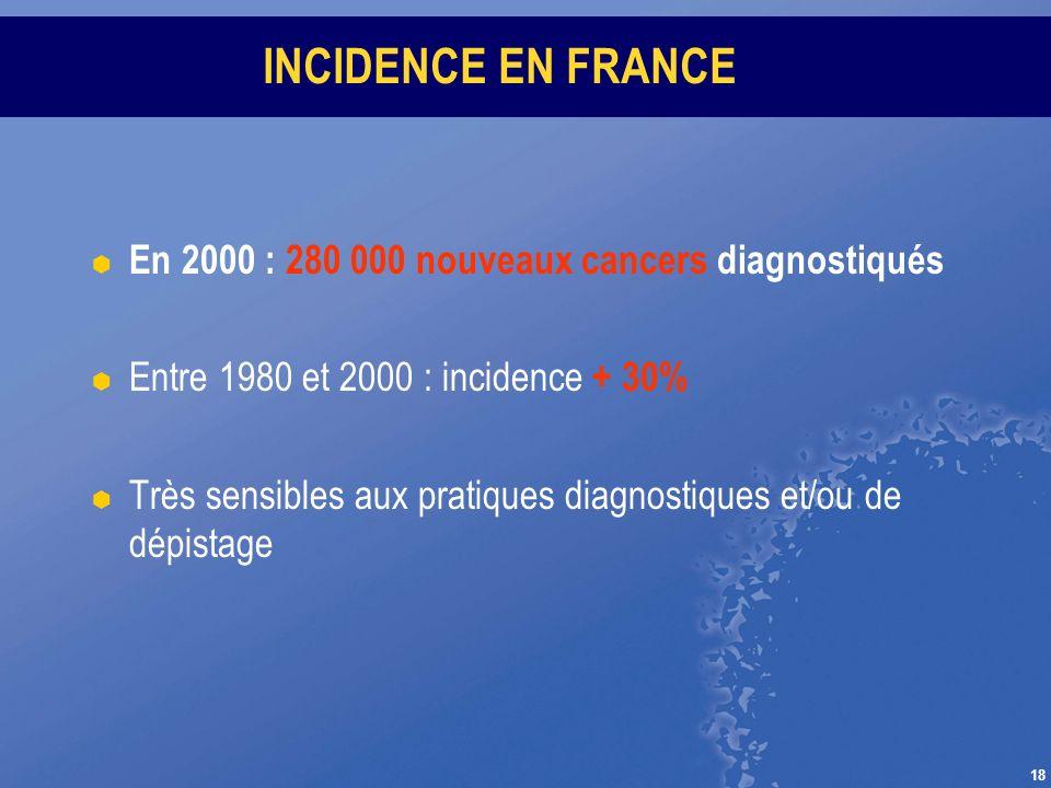 18 INCIDENCE EN FRANCE En 2000 : 280 000 nouveaux cancers diagnostiqués Entre 1980 et 2000 : incidence + 30% Très sensibles aux pratiques diagnostique