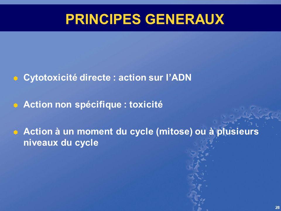 28 PRINCIPES GENERAUX Cytotoxicité directe : action sur lADN Action non spécifique : toxicité Action à un moment du cycle (mitose) ou à plusieurs nive
