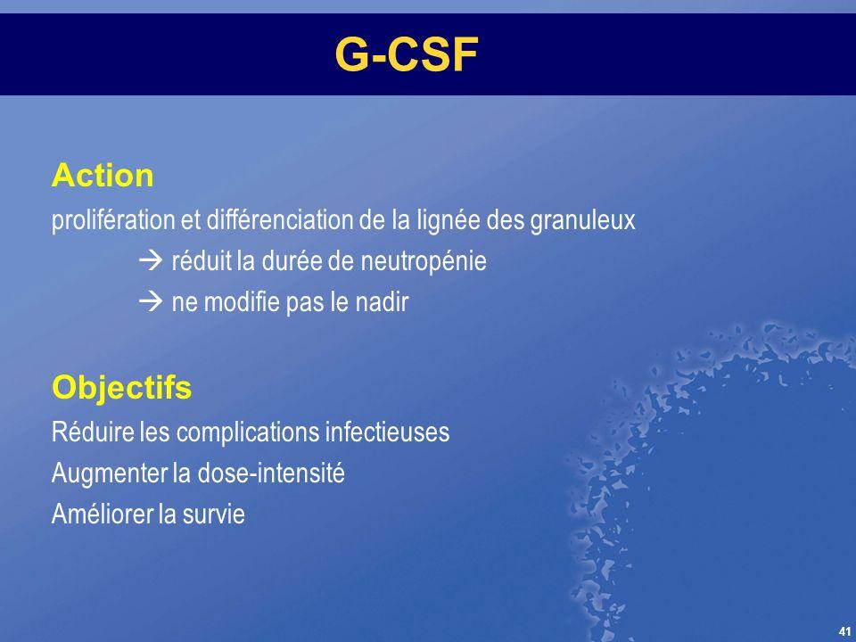 41 G-CSF Action prolifération et différenciation de la lignée des granuleux réduit la durée de neutropénie ne modifie pas le nadir Objectifs Réduire l