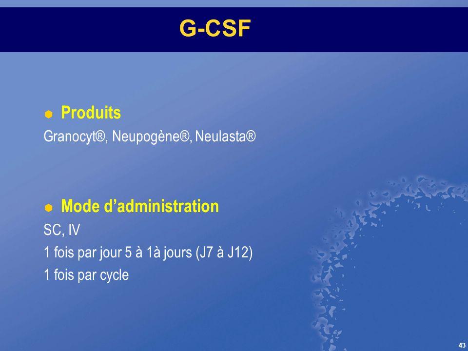 43 G-CSF Produits Granocyt®, Neupogène®, Neulasta® Mode dadministration SC, IV 1 fois par jour 5 à 1à jours (J7 à J12) 1 fois par cycle