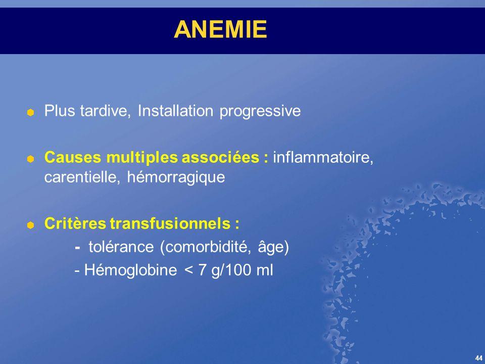 44 ANEMIE Plus tardive, Installation progressive Causes multiples associées : inflammatoire, carentielle, hémorragique Critères transfusionnels : - to