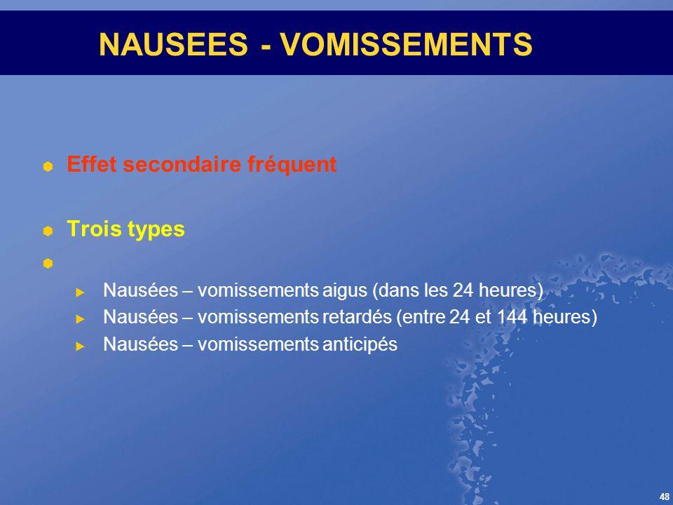 48 NAUSEES - VOMISSEMENTS Effet secondaire fréquent Trois types Nausées – vomissements aigus (dans les 24 heures) Nausées – vomissements retardés (ent