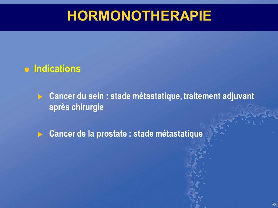 63 HORMONOTHERAPIE Indications Cancer du sein : stade métastatique, traitement adjuvant après chirurgie Cancer de la prostate : stade métastatique