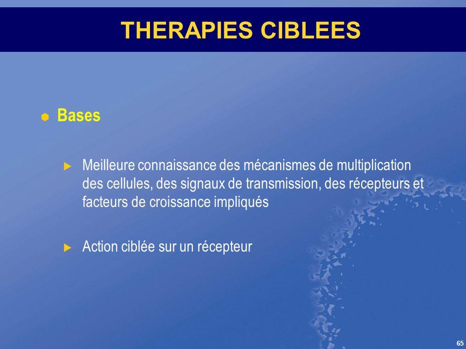 65 THERAPIES CIBLEES Bases Meilleure connaissance des mécanismes de multiplication des cellules, des signaux de transmission, des récepteurs et facteu